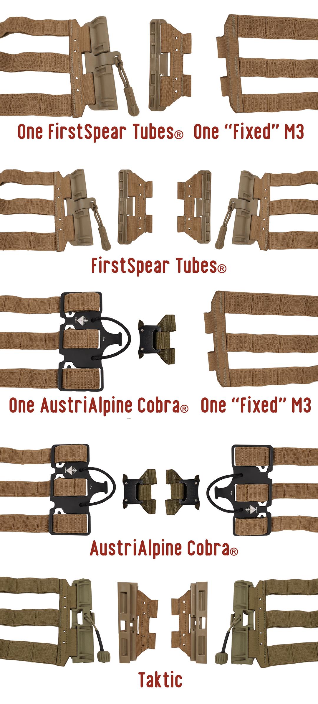 FRC Kit – RS 4